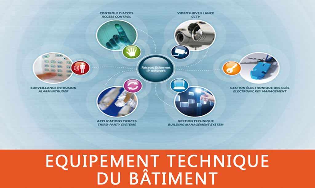 EQUIPEMENT-TECHNIQUE-DU BATIMENT-Service For You